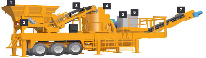 mobile-cone-crusher-4
