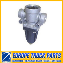 Man Pièces de camion de valve de limitation de pression 81.52101.6269