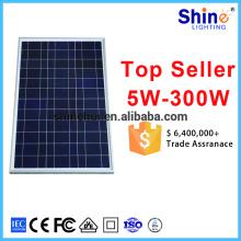 80W High Efficiency Grade A módulo solar de células solares com certificado CE TUV para a Índia