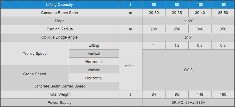 beam-erection-crane-data