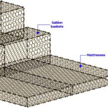 Steel Network Welded Gabion Wire Mesh Netting