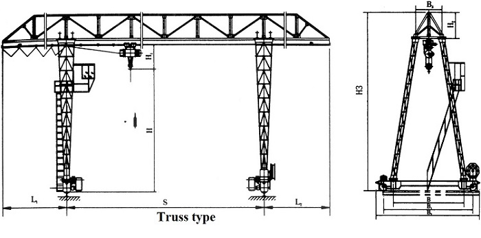 20 Ton Single Girder Gantry Crane
