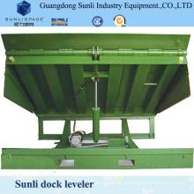 CER genehmigte hydraulische Laden-Rampen-Dock-Planierer