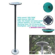 Bright Motion Sensor Solar Garden Lights Outdoor walkway LED light, Outdoor parking lot Solar Lights JR-NM01
