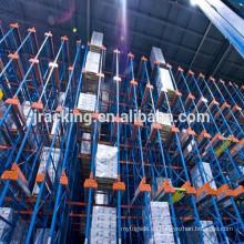 Estanterías de palets, Jracking FIFO unidad a través de sistema de estanterías de carga pesada