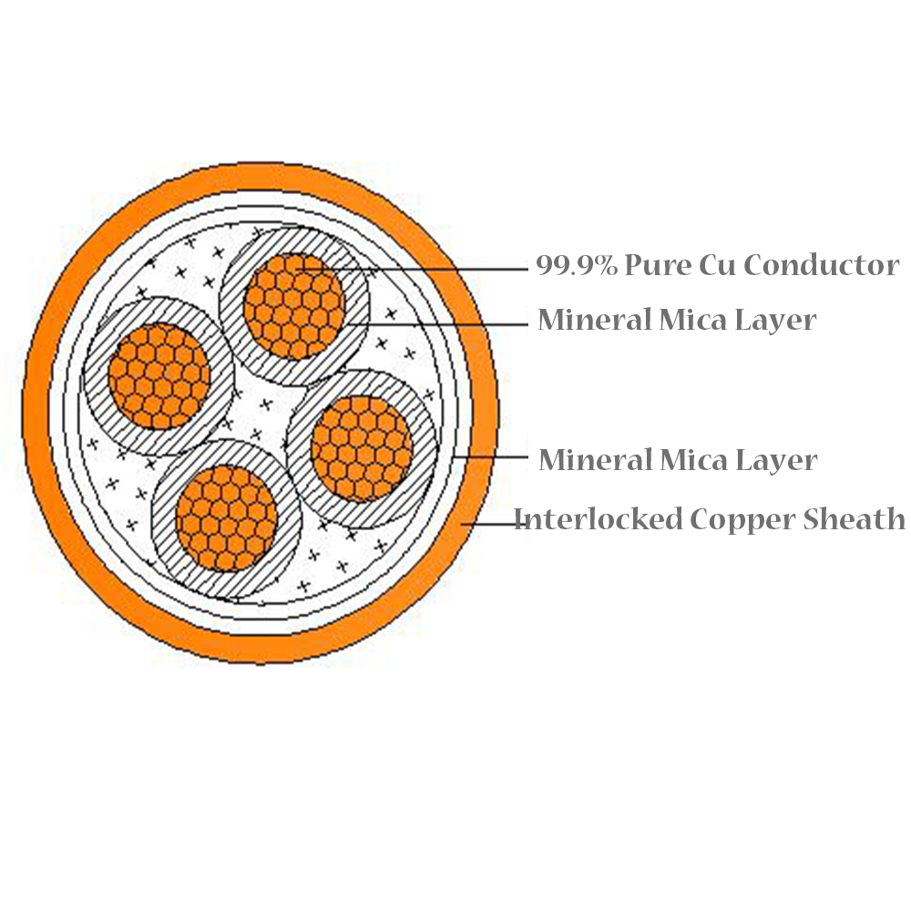 Copper Sheath Mica Insulated Power Cable