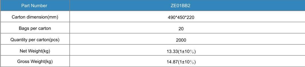 SMD2835 LED Module 0.72W 55lm
