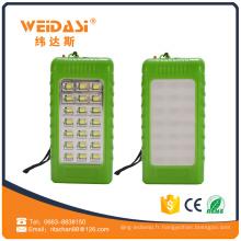 L'innovation batterie rechargeable LED prix des lumières d'urgence de Chine