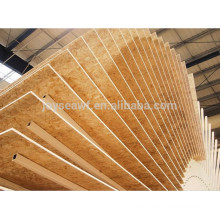 Precios de los paneles de madera osb
