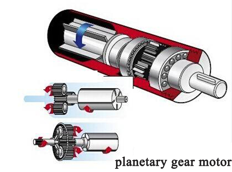 China Manufacturer Of Dc Planetary Gear Motor Brushless