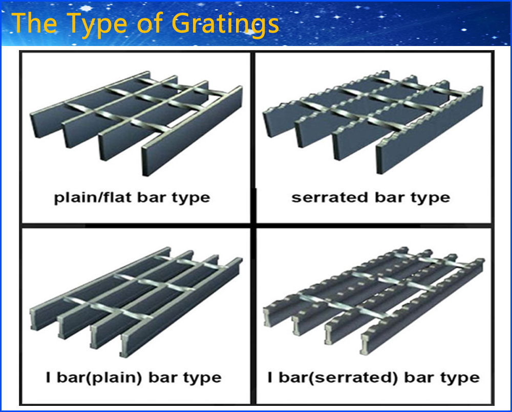 Type Of Forge-Welded I Steel Grating