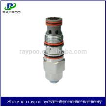 Tipo de sol válvula de restricción ajustable para plataforma de perforación hidráulica de orugas