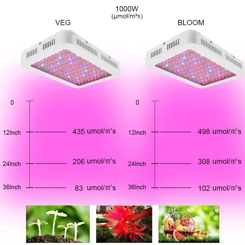 led grow light for indoor