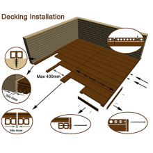 Guangzhou Plastic Wood Composite Decking Floor -- Easy Installation and Professional Customized Design