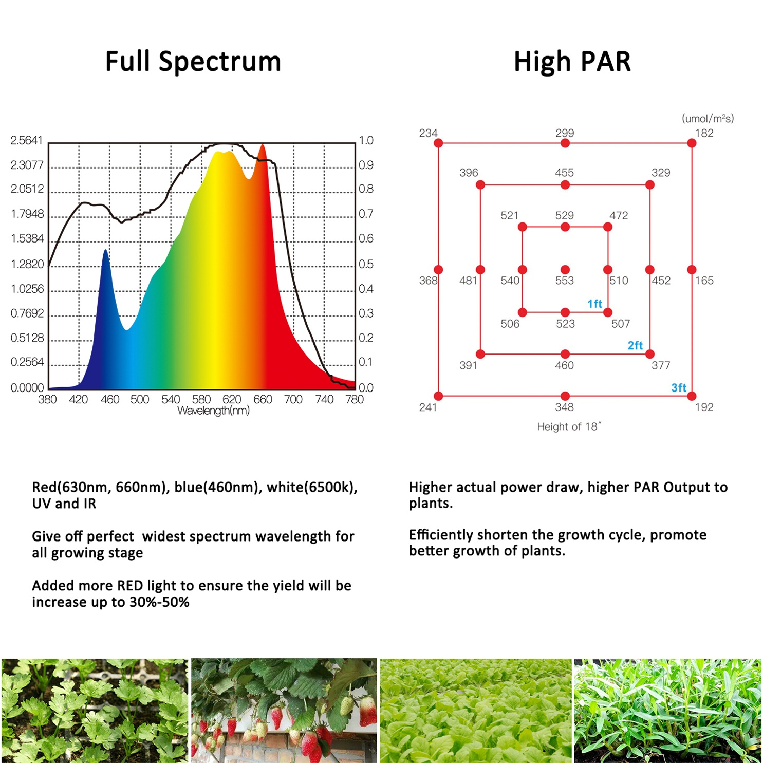 5bars led grow light full spectrum