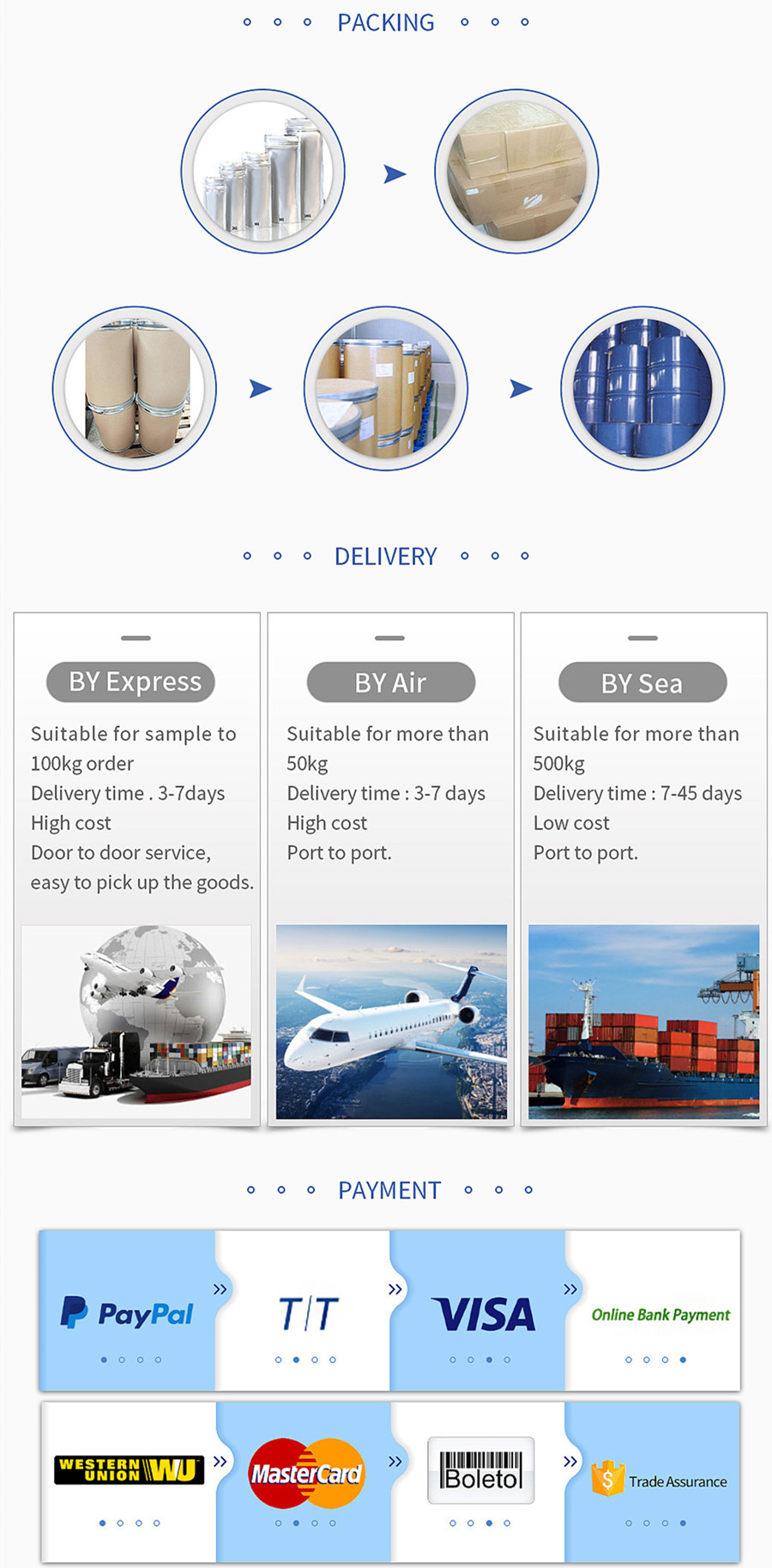 Packing Shipping Payment