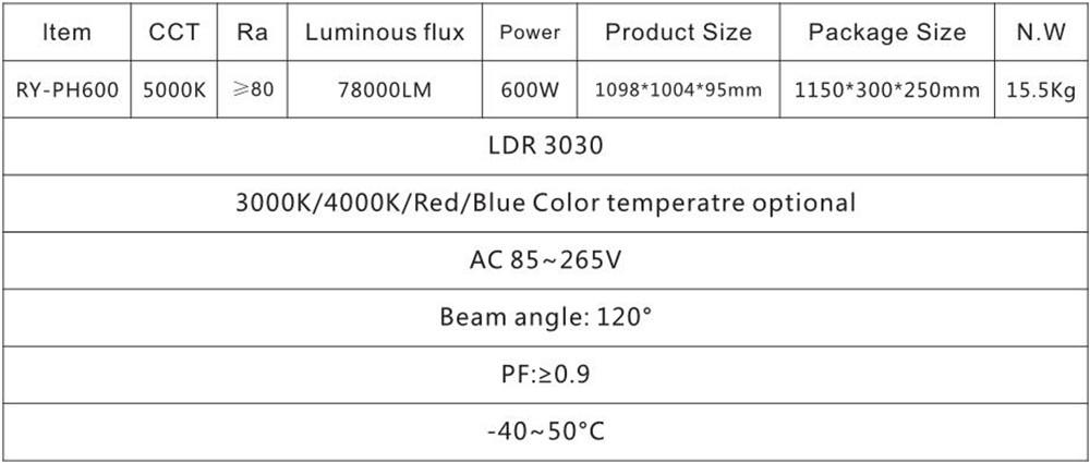 parameter for grow light