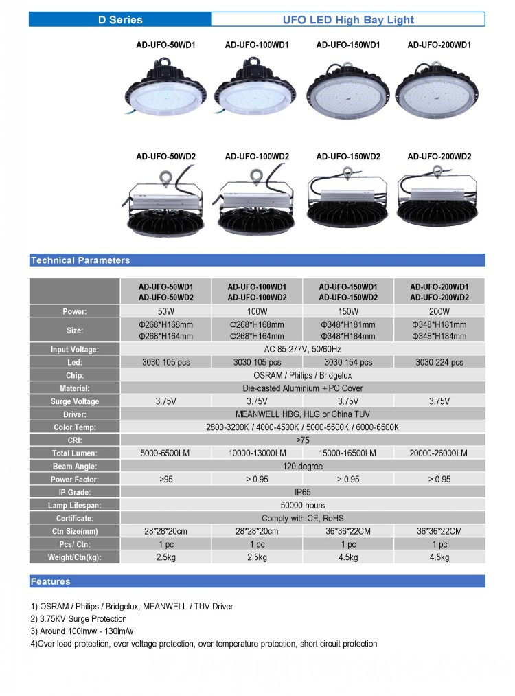 D Series UFO LED Bay Light