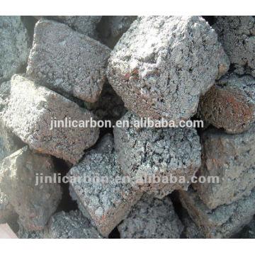 graphite electrode paste for acetylene furnance/ calcium carbide/ferroalloy