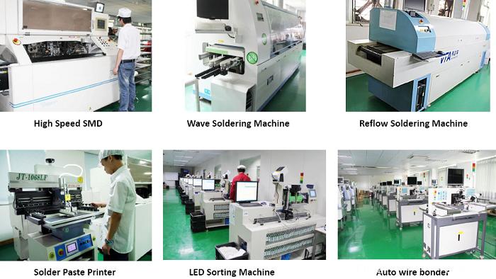 Equipments of MX