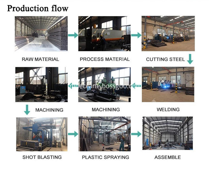 Production Flow of scissor lift