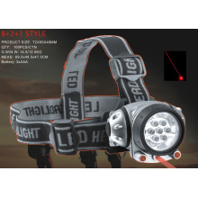 Flashlight Headlamp With Laser Pointer