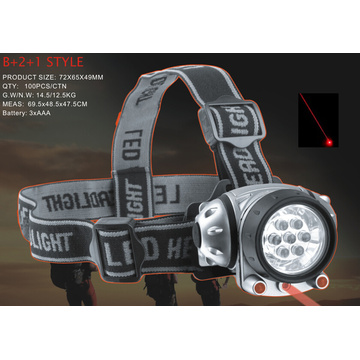 Flashlight Headlamp With Laser Pointer