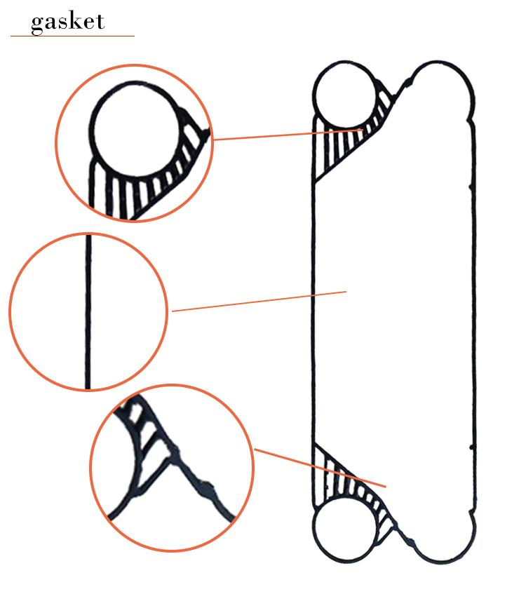 compabloc type heat exchanger