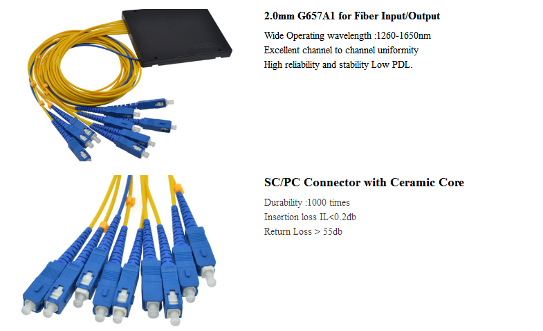 fiber splitter optical