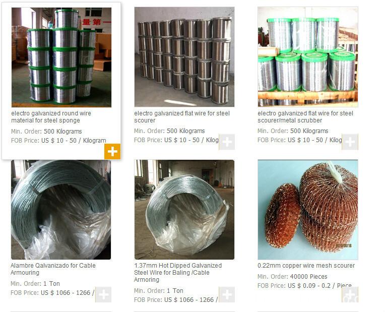 Price list Galvanized wire