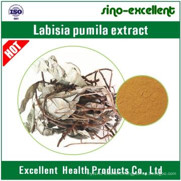 Women′s Health Care of Labisia Pumila Extract