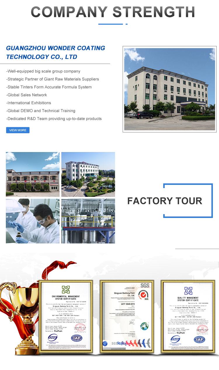 Car Paint Factory