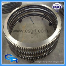 slewing ring bearings price
