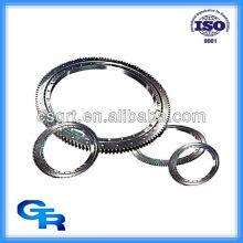 Swing Ring Fabrik