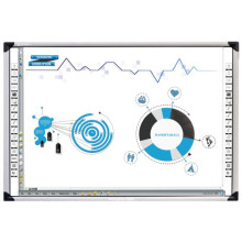 Why Choose Infrared Interactive Whiteboard