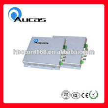 4 channel singlemode or multimode video digital optical converter
