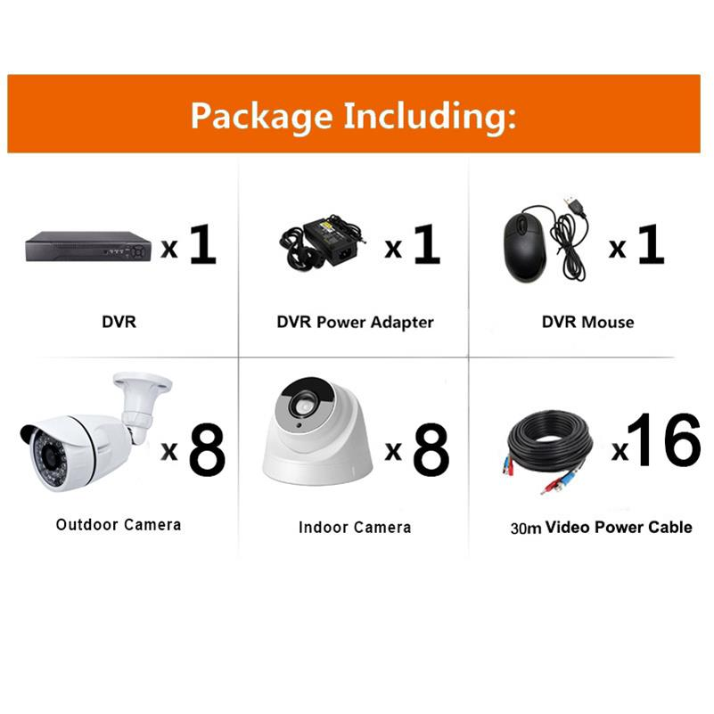 Video Surveillance Kit
