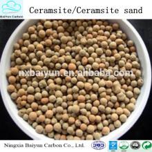 Fonderie de Ceramsite / Ceramsite de haute pureté dans le moulage