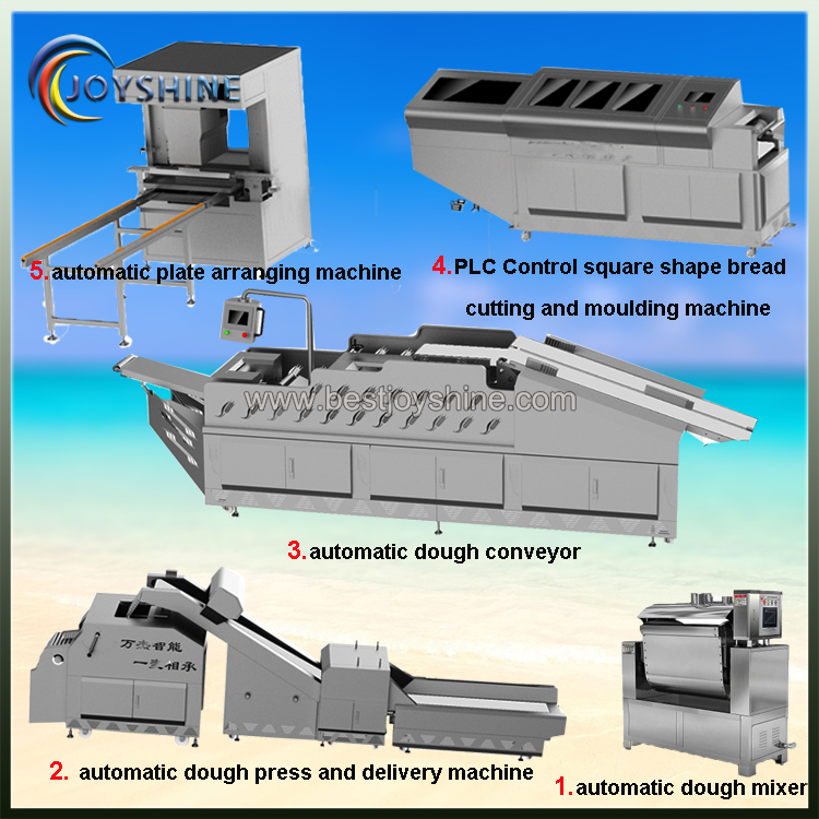 Automatic square steamed bread production line