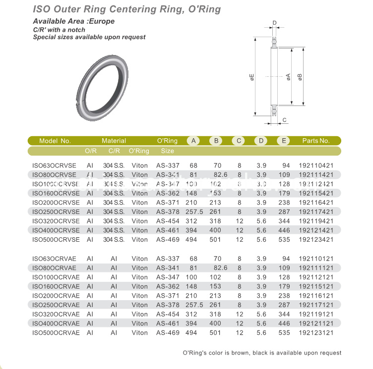 ISO Outer Ring Centering Ring, O'ring