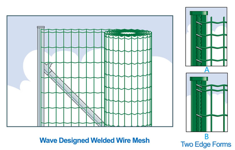wave-designed-welded-wire-mesh