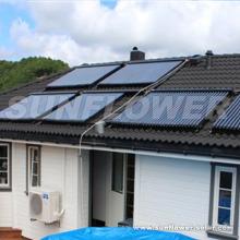 Solarkollektorwirkungsgrad