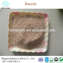 High purity raw bauxite ore competitive price