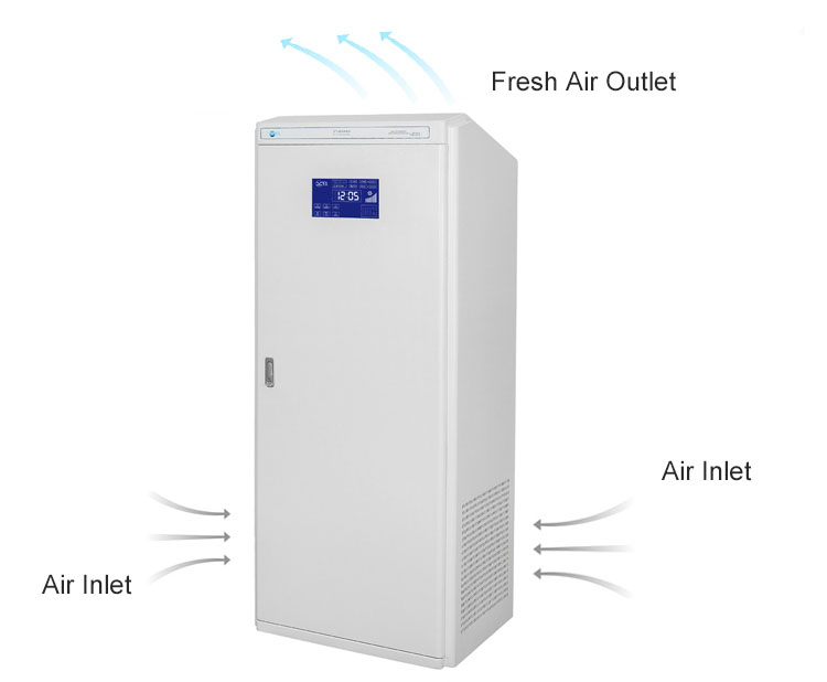 Air Sterilizer Cleaner