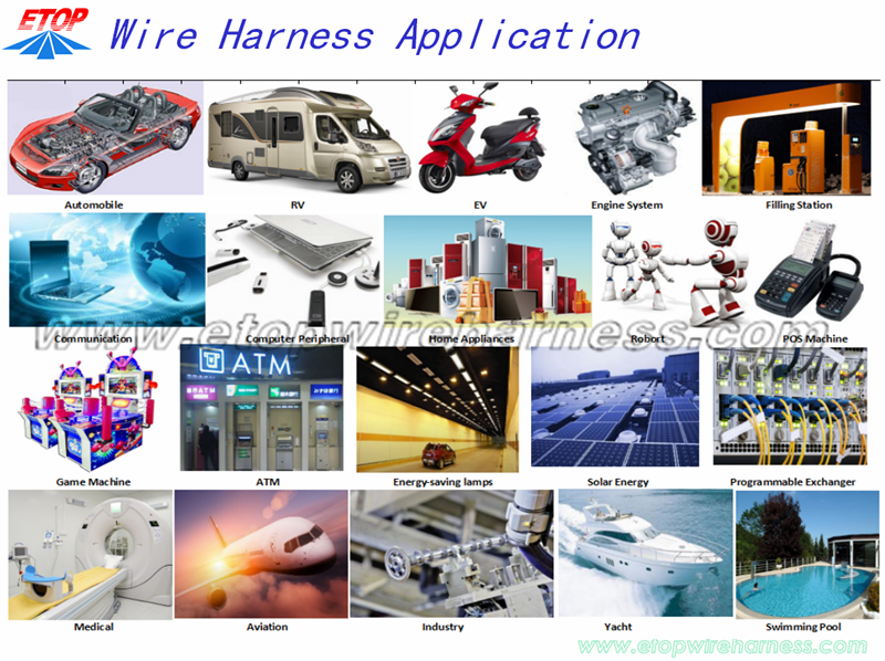 wire harness application