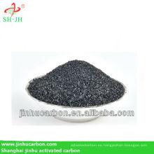 carbón activado aplicado en la industria química