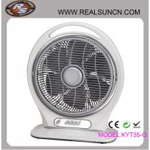 Ventilador de caja con función axial Kyt35-G