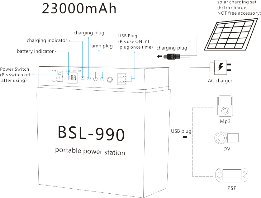 Cheap black portable power station with LED bulbs