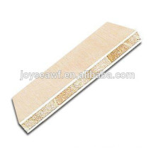 Best price of 18mm 19mm blockboard for sale