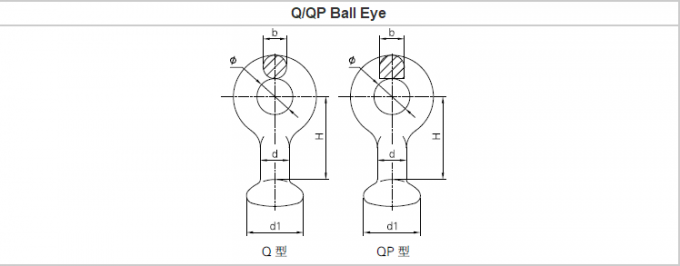Steel Q/QP Ball Eye